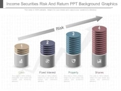 Income Securities Risk And Return Ppt Background Graphics