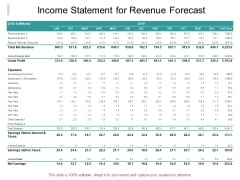 Income Statement For Revenue Forecast Ppt PowerPoint Presentation Show Display