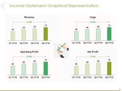 Income Statement Graphical Representation Ppt PowerPoint Presentation Infographic Template Influencers