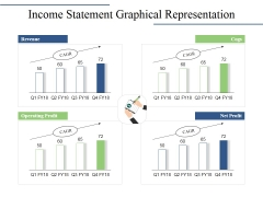 Income Statement Graphical Representation Ppt PowerPoint Presentation Infographics Layouts