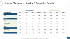 Income Statement Historical And Forecasted Results Ppt Icon Graphics Example PDF