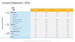 Income Statement Kpis Company Profile Ppt File Graphics Pictures PDF