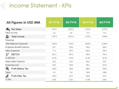 Income Statement Kpis Ppt PowerPoint Presentation Icon Background Images