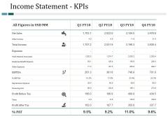 Income Statement Kpis Ppt PowerPoint Presentation Slides Show