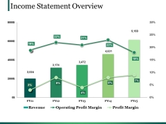 Income Statement Overview Ppt PowerPoint Presentation Ideas Files