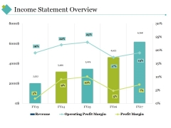 Income Statement Overview Ppt PowerPoint Presentation Infographic Template Icon