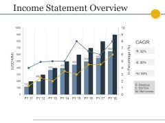 Income Statement Overview Ppt PowerPoint Presentation Professional Slides