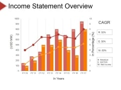Income Statement Overview Ppt PowerPoint Presentation Slides Samples