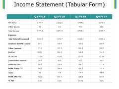 Income Statement Ppt PowerPoint Presentation Layouts Show