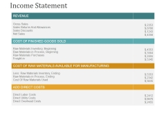 Income Statement Ppt PowerPoint Presentation Model Slide