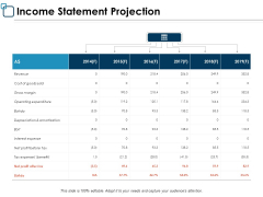 Income Statement Projection Marketing Ppt PowerPoint Presentation Model Design Templates