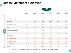 Income Statement Projection Marketing Ppt PowerPoint Presentation Show Background Image