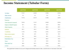 Income Statement Tabular Form Ppt PowerPoint Presentation Inspiration Examples