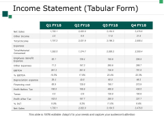Income Statement Tabular Form Ppt PowerPoint Presentation Model Show