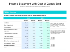 Income Statement With Cost Of Goods Sold Ppt PowerPoint Presentation File Outfit PDF