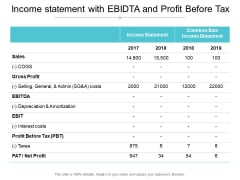 Income Statement With EBIDTA And Profit Before Tax Ppt PowerPoint Presentation Professional Slides