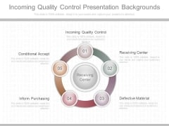 Incoming Quality Control Presentation Backgrounds