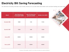 Incorporating Solar PV Commercial Building Electricity Bill Saving Forecasting Ppt Icon PDF