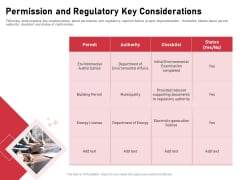 Incorporating Solar PV Commercial Building Permission And Regulatory Key Considerations Infographics PDF