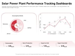 Incorporating Solar PV Commercial Building Solar Power Plant Performance Tracking Dashboards Pictures PDF