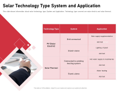 Incorporating Solar PV Commercial Building Solar Technology Type System And Application Infographics PDF