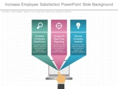Increase Employee Satisfaction Powerpoint Slide Background