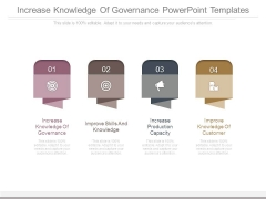 Increase Knowledge Of Governance Powerpoint Templates
