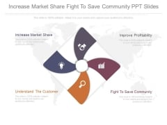 Increase Market Share Fight To Save Community Ppt Slides