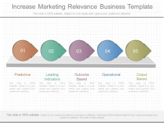 Increase Marketing Relevance Business Template