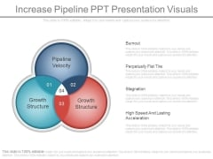 Increase Pipeline Ppt Presentation Visuals