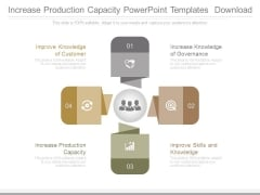 Increase Production Capacity Powerpoint Templates Download