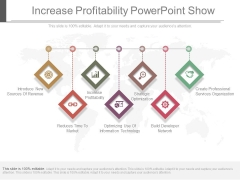 Increase Profitability Powerpoint Show