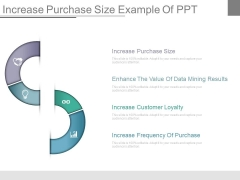 Increase Purchase Size Example Of Ppt