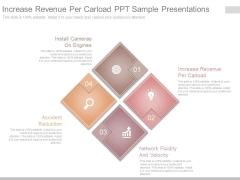 Increase Revenue Per Carload Ppt Sample Presentations