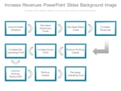 Increase Revenues Powerpoint Slides Background Image