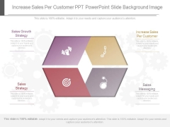 Increase Sales Per Customer Ppt Powerpoint Slide Background Image
