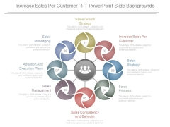 Increase Sales Per Customer Ppt Powerpoint Slide Backgrounds