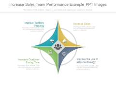 Increase Sales Team Performance Example Ppt Images
