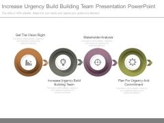 Increase Urgency Build Building Team Presentation Powerpoint