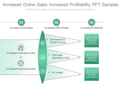 Increased Online Sales Increased Profitability Ppt Samples