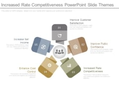 Increased Rate Competitiveness Powerpoint Slide Themes