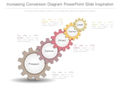 Increasing Conversion Diagram Powerpoint Slide Inspiration