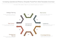 Increasing Operational Efficiency Template Powerpoint Slide Templates Download
