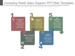 Increasing Retail Sales Diagram Ppt Slide Templates