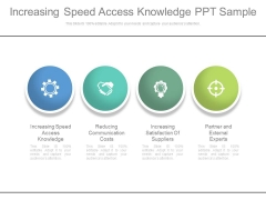 Increasing Speed Access Knowledge Ppt Sample