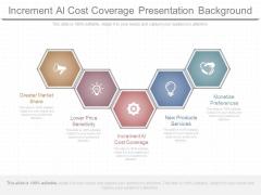 Increment Al Cost Coverage Presentation Background