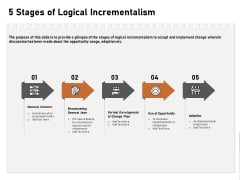 Incremental Approach 5 Stages Of Logical Incrementalism Ppt Model Infographic Template PDF