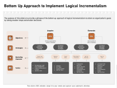 Incremental Approach Bottom Up Approach To Implement Logical Incrementalism Ppt Infographics Examples PDF