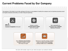 Incremental Approach Current Problems Faced By Our Company Ppt Pictures Layouts PDF