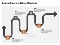 Incremental Approach Logical Incrementalism Roadmap Ppt Layouts Visual Aids PDF